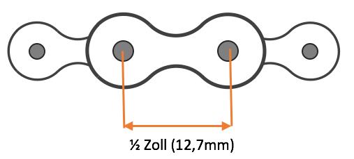 Fahrradkette Größe