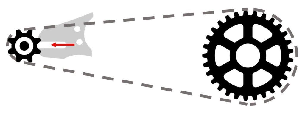 horizontale ausfallenden kettenspannung