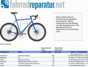 fahrradbau