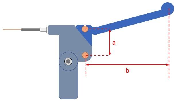 bremshebel fahrrad diagramm